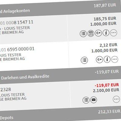 Multibankfahigkeit Und Haushaltsbuch